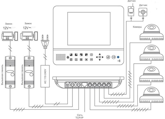 Slinex gl-08n инструкция