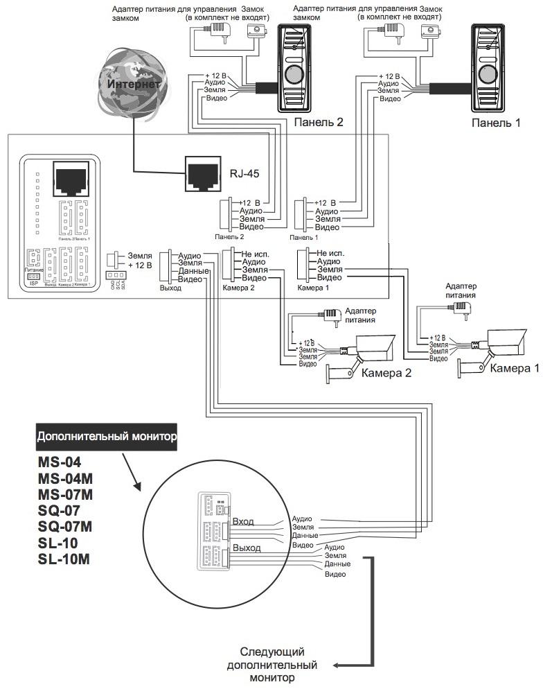 Slinex домофон инструкция
