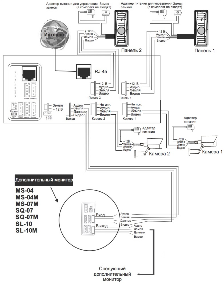 Slinex sl 10ip инструкция